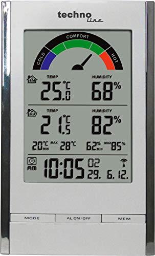 Technoline WS 9480 moderne Wetterstation mit Funkuhr, Innen- und Außentemperaturanzeige, sowie Innen und Außenluftfeuchteanzeige und farbige Komfortanzeige, hocglanz- weiß-chrom, 9,2 x 4,5 x 15,2 cm