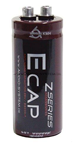 Audio System E/CAP CAP33