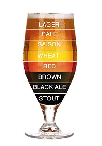 Metalen bord 20x30cm Bier kleuren van de Bieres Beer Lager Pale Stout Schild Tin Sign