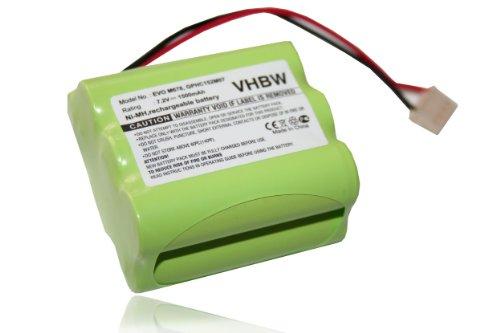 vhbw batterie compatible avec Dirt Devil Evo M678 remplacement pour GPHC152M07 aspirateur Home Cleaner (1500mAh, 7,2V, NiMH)