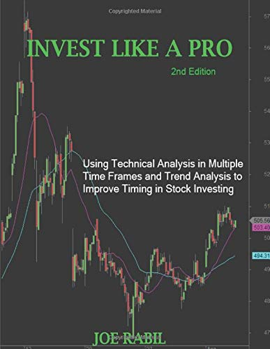 Invest Like a Pro: Using Technical Analysis in Multiple Time Frames and Trend Analysis to Improve Timing in Stock Investing