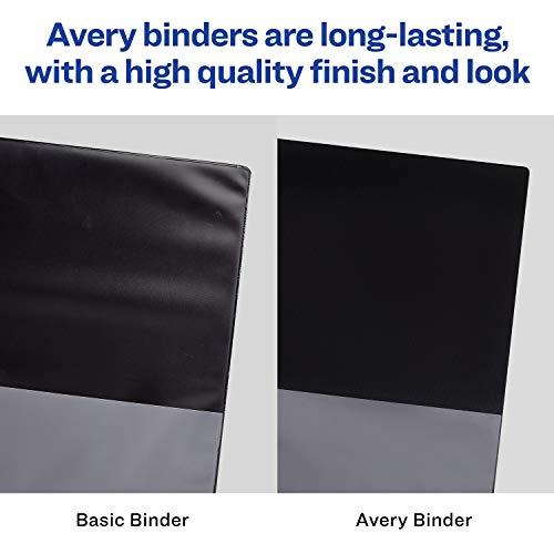 "Avery 3"" Economy View 3 Ring Binder, Round Ring, Holds 8.5"" x 11"" Paper, 4 White Binders (3360) Photo #2"