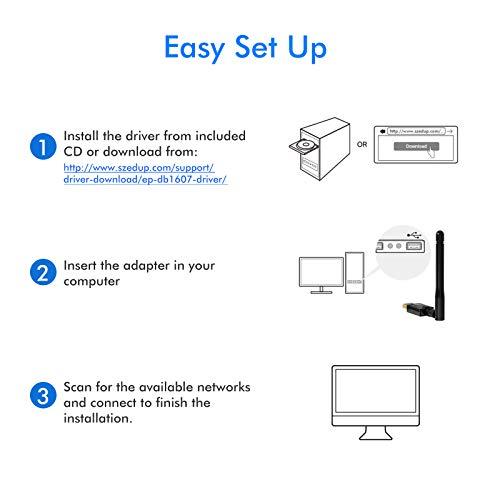 EDUP Wifi Adapter ac600Mbps Wireless Usb Adapter 5.8GHz/2.4GHz Dual Band 600Mbps Usb Adapter 2dBi External Antennas Supports Windows XP,Win Vista,Win 7,Win 8.1, Win 10,Mac OS X 10.7-10.14