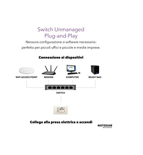 Netgear GS105GE Switch Ethernet 5 porte Gigabit, switch Unmanaged, struttura in metallo