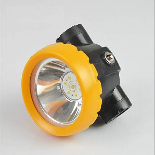 NOBRAND Linterna Frontal Mini Faro De Minería con Lámpara De Mineros Led Inalámbrico con Cargador