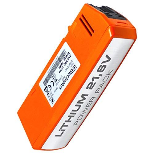 Bosch accessoires lithium-accu 21,6 V - stofzuiger - Electrolux AEG