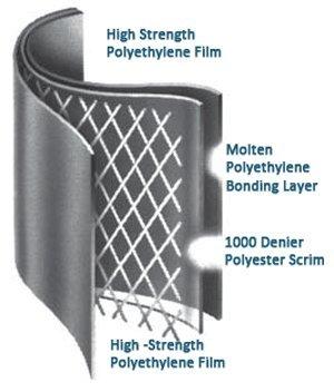 Dura Skrim R20WW Liner 6' x 30' Polyethylene Film - White 20 mil