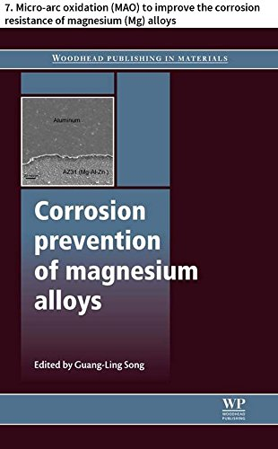 Corrosion prevention of magnesium alloys: 7. Micro-arc oxidation (MAO) to improve the corrosion resistance of magnesium (Mg) alloys (Woodhead Publishing ... and Surface Engineering) (English Edition)