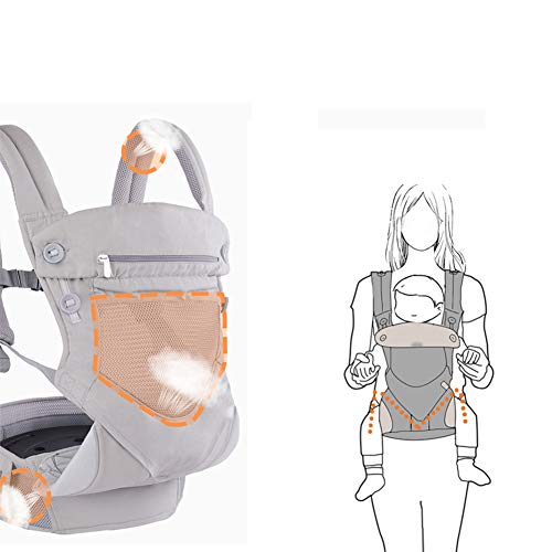HBIAO Newborn Baby Carrier, Ergonomic 360 All Position with Breathable Mesh Soft Carrier Infant to Toddler Baby Carrier Newborn Baby Carrier