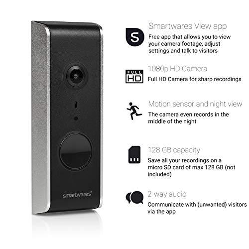 Smartwares DIC-23112
