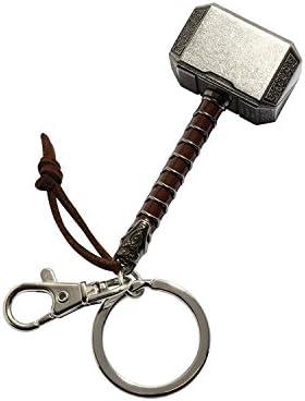 Thor keychains _image0