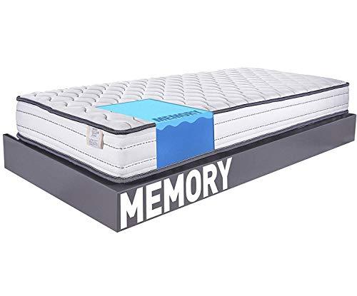 Farmarelax Materasso Ortopedico Memory Singolo 80x190cm, Altezza 17cm, Memory Super Control, Lastra OrtopedicRelax, Tessuto Italiano, Ipoallergenico, 100{c755636531eec176eccdfcb458f69a2ea1026411766ef1cc3bf51c055b2cd26b} Made in Italy, Memory EcoBlu
