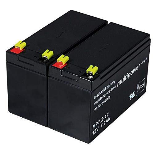 akku-net Batteria di Ricambio per ups APC Smart-ups 750, 12 V, Lead-Acid (Secondo disponibilità Grigio Blu o Nero