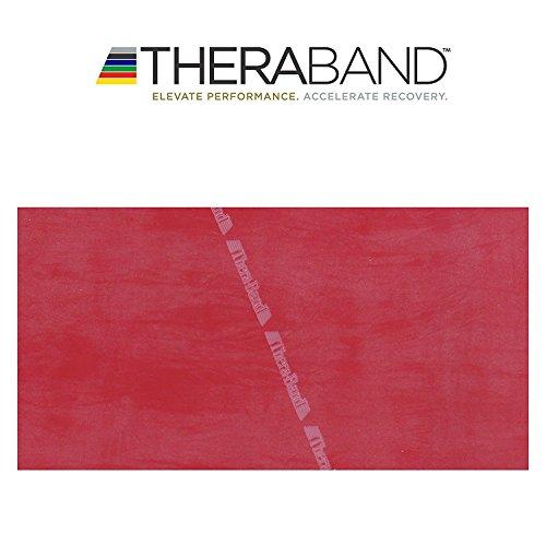 Thera-Band® Übungsband Gelb 0,5m Theraband Teraband