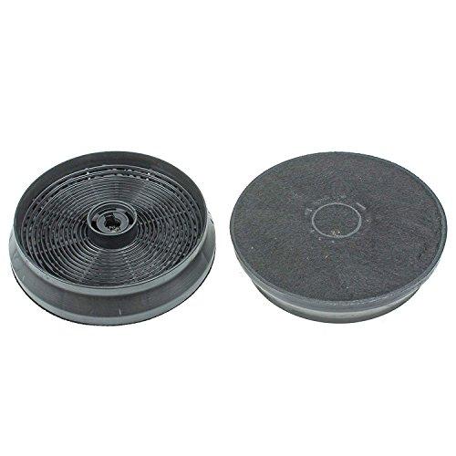 Spares2go houtskool afzuigkap vetfilters voor Indesit H361FBK H361FIX (Pack van 2)