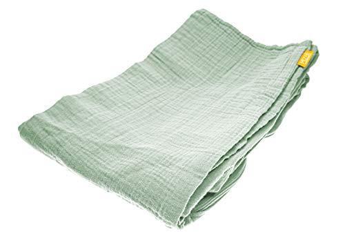 Mizali - Bettschlangenbezug 300 cm - Musselin Bezug mit Reißverschluss - waschbar - Bettumrandung Babybett Kantenschutz Kinderbett (300, Mint)