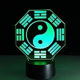 Predicción china Feng Shui Taiji Bagua Lámpara Yin Yang Tai Chi Lámpara de mesa para oficina en el hogar con luz nocturna