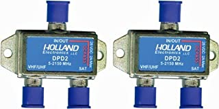 Pack of 2- Holland Dishpro Satellite Diplexer - Dish Approved 2 amp version