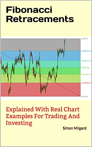 Fibonacci Retracements: Explained With Real Chart Examples For Trading And Investing (English Edition)