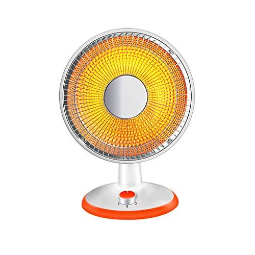 Heizung, Lüftung, Elektrische Heizkörper, Kleine Solar - Fans Der Heizkörper, Energieeinsparung Heizung Büros, Toiletten Und öfen Für Die Bäder.