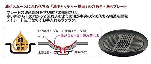 タイガー『グリル鍋(CQD-B300-TH)』