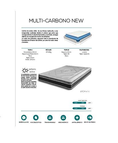 Colchón Viscoelástico Multi-Carbono. Se Sirve Enrollado. Las propiedades del Carbono Activo combinadas con la Viscoelástica. Todas Las Medidas. (160_x_200_cm)