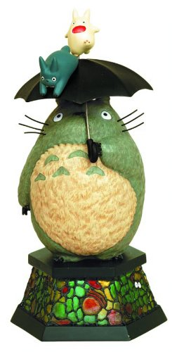 Benelic My Neighbor Totoro Music Box