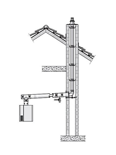 Buderus Grundbausatz GA-K Ø 80/125 mm, Schacht, raumluftunabhängig