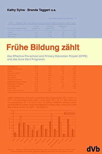 Frühe Bildung zählt: Das Effective Pre-school and Primary Education Project (EPPE) und das Sure Start Programm