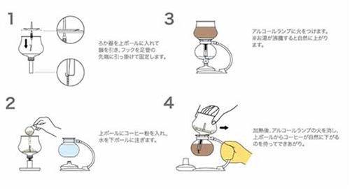 HARIO(ハリオ)コーヒーサイフォンミニフォン1杯用DA-1SV