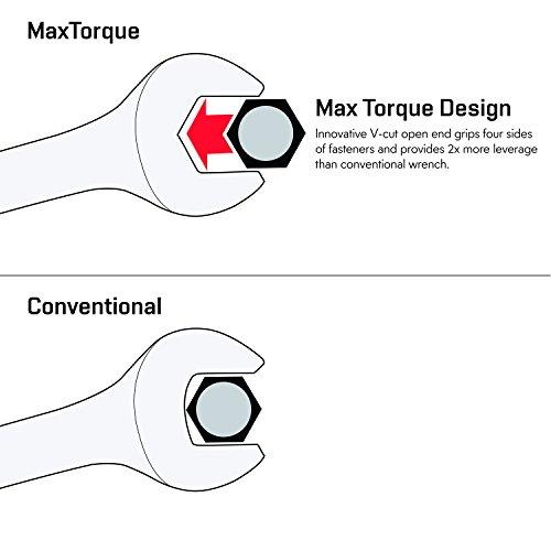 Max Torque 15-Piece Premium Combination Wrench Set, Chrome Vanadium Steel, Long Pattern Design | Include Metric Sizes 8, 9, 10, 11, 12, 13, 14, 15, 16, 17, 18, 19, 20, 21, 22mm with Storage Rack