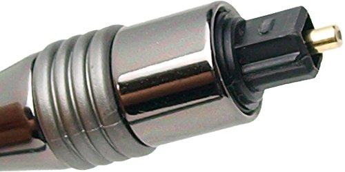 Amulechハイレゾ音源対応192KHz24Bit動作保証,光デジタルケーブル【1m】、角型プラグ-角型プラグ.光ファイバーケーブルのコアには、高い光透過性PMMA(PolyMethylMethacrylate(有機ガラス)の採用により高音質のデジタルサウンドを忠実に再現します。ケーブル長:1m、ケーブル外径寸法:5mmAL-SOP192SQ10
