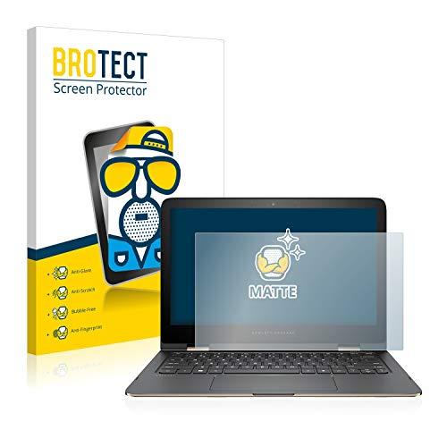 BROTECT Entspiegelungs-Schutzfolie kompatibel mit Samsung Odyssey (15.6