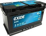 Exide ek800AGM Batería de Coche Tipo 110/115(3años de garantía del Fabricante)