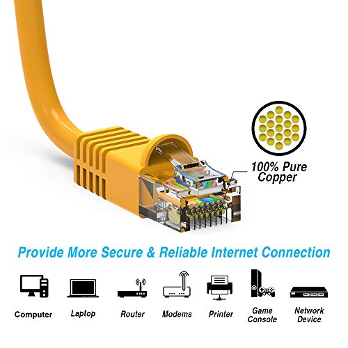 iMBAPrice - Cat6 RJ45 Snagless Ethernet Patch Cable in Yellow (1 Feet) - 10 Pack