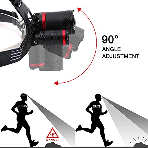 Wesho Head Torch –Victoper Zoom Headlight LED Rechargeable 4 Modes + Light Sensor Mode, 6000 Lumen Super Bright LED Head Lamp, Hands-free flashlight Head Torch for Running, Camping, Fishing, Hiking,