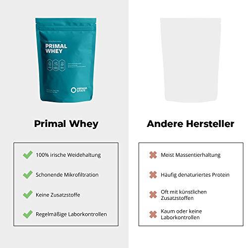 PRIMAL WHEY Protein Pulver (100% reines Molkeprotein von Weidetieren) – 903g - 4
