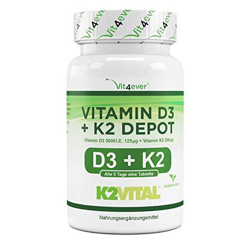 Vit4ever® 5000 I.E Vitamin D3