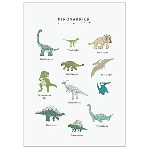 kizibi® Dino Poster für Kinderzimmer, Dinosaurier Poster DIN A2, beliebte Dino Deko für Kinder, Kinderposter für Jungen & Mädchen, Premium Wandposter mit Beschriftung