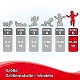 Huggies Windeln Ultra Comfort Baby Größe 6 Monatsbox, 1er Pack (1 x 102 Stück) - 8