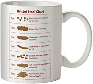 uglymug Bristol Stool Chart–Taza de cerámica–Ideal para Las Enfermeras.