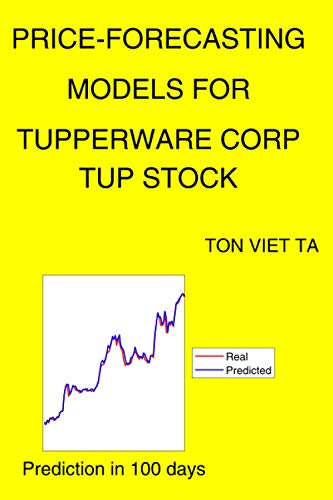 Price-Forecasting Models for Tupperware Corp TUP Stock
