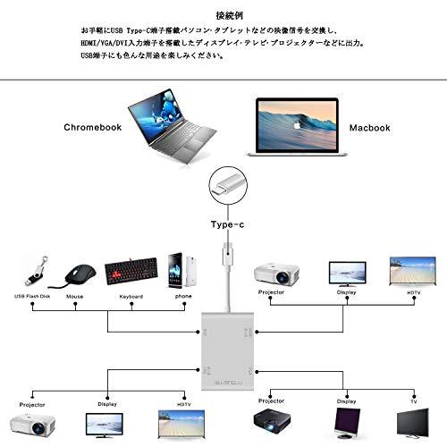 『wu-minglu USB C 映像変換アダプター USB C to HDMI/VG/DVI変換アダプター 4 in 1 4K*2K 1080pの解像度 対応 Apple MacBook、Google ChromeBook などに対応』の3枚目の画像