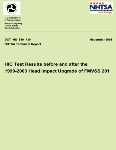 HIC Test Results Before and After the 1999-2003 Head Impact Upgrade of FMVSS 201: NHTSA Technical Re