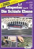 1 x 1 des Anlagenbaus: Die Schiefe Ebene - Hermann Merker