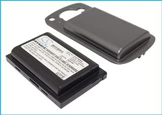 Best htc p3400 battery Reviews