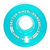 Best Wheels For Longboards - Sector 9 Nineballs Longboard Wheels 65MM 78A Blue Review