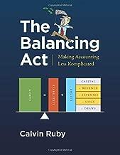 The Balancing Act: Making Accounting Less Komplicated