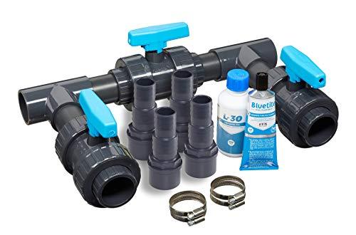 Well2wellness® Bypass Kit Basic pour pompe à chaleur, chauffage de piscine et chauffage solaire de piscine