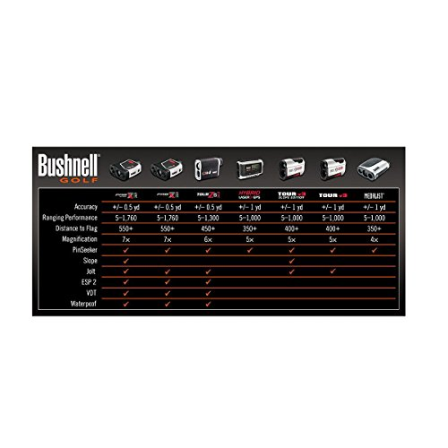 Product Image 5: Bushnell Pro X7 Slope Golf Laser Rangefinder with JOLT